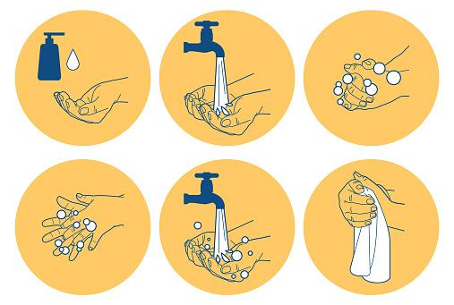 Hand Washing Instructions, Coronavirus