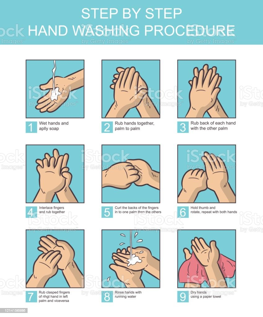 手順 イラスト 手洗い