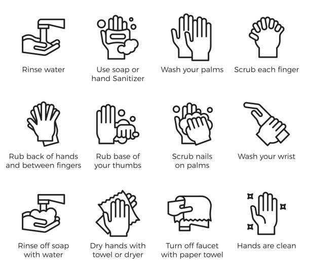 Hand washing steps infographic, Hand washing icon with detail – artystyczna grafika wektorowa