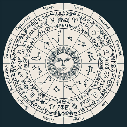 hand-drawn banner with a circle of zodiac signs