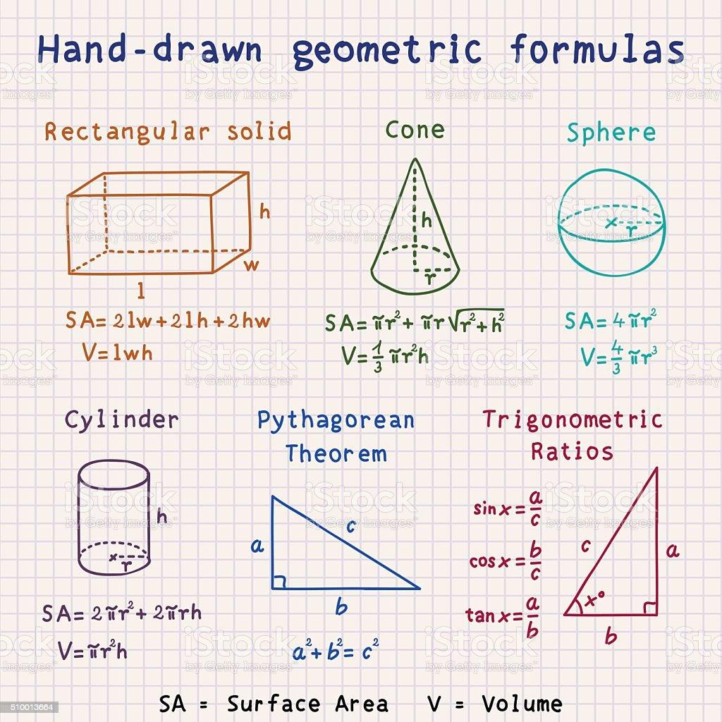 Hand-drawn geometric formulas vector art illustration