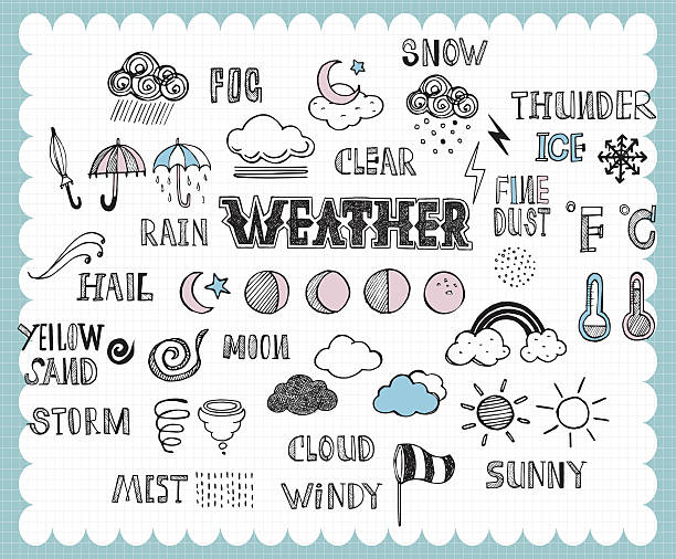 handdrawn_weather_A Illustration with weather icons related words in hand drawn style and on the grid background. All text and illustration is hand-drawn. hailing a ride stock illustrations