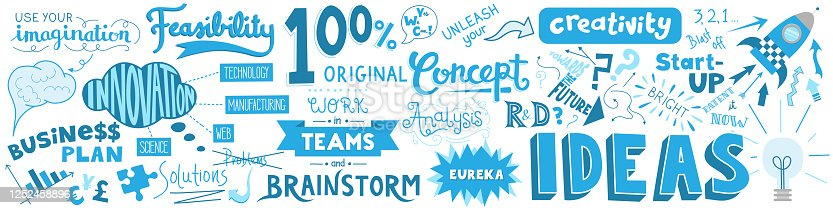 IDEAS blue vector hand-lettered concept poster in banner format