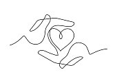 Continuous line drawing of heart between two  human hands meaning care and love.  Vector illustration