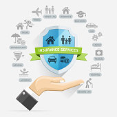 Insurance policy services conceptual design. Hands holding insurance shield.