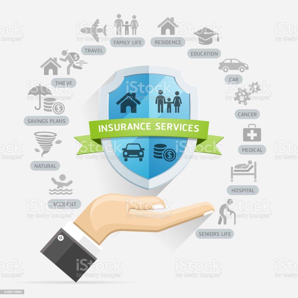 Hands holding insurance shield. - ilustração de arte em vetor