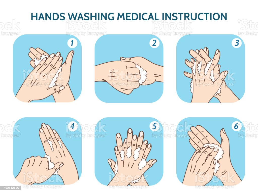 Hands washing medical instruction vector icons set vector art illustration