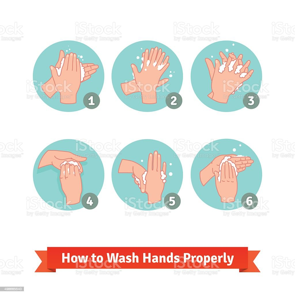 Hands washing medical instructions vector art illustration