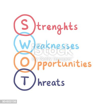 Strenghts, weaknesses, opportunities and threats vector business sign. SWOT handwritten concept.