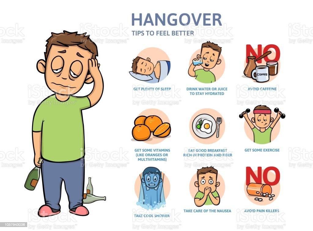 Hangover Clip Art