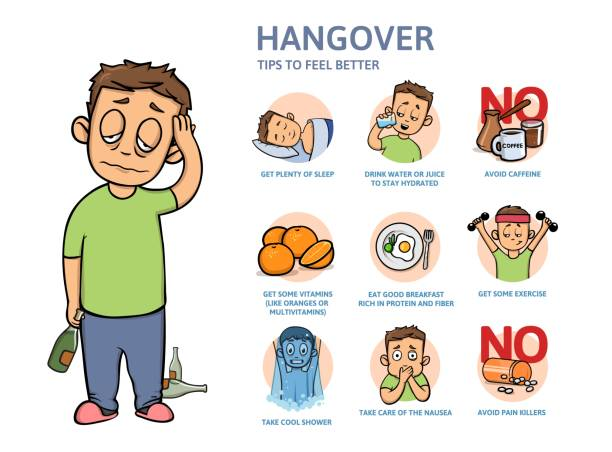 Best Hangover Illustrations, Royalty-Free Vector Graphics