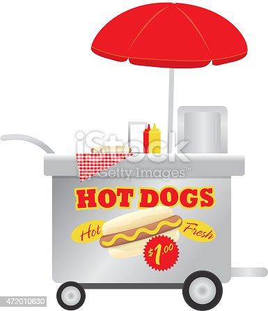 Hot Dog Cart Menu Pricing