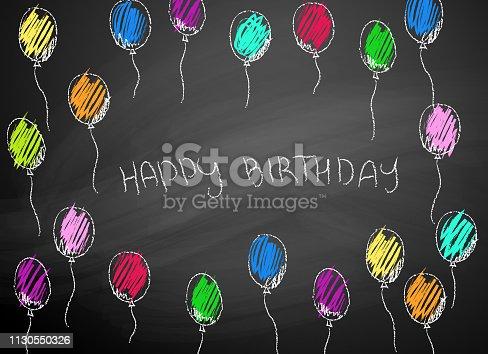 Happy Birthday blackboard