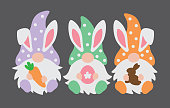 Three happy Easter gnomes with bunny rabbit ears holding a carrot, Easter egg, and chocolate bunny vector illustration.