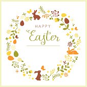 Happy Easter card with wreath