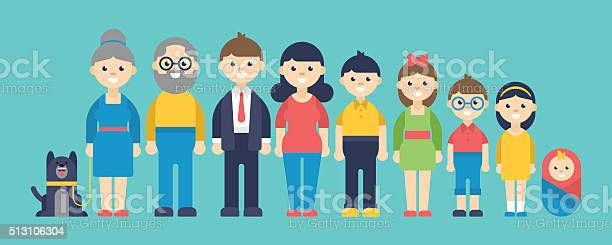 Happy family big set isolated vector illustration vector id513106304?b=1&k=6&m=513106304&s=612x612&h= cg20645ksjk6pkmn1spvq60ttc82yhl9ys ydn3lmo=