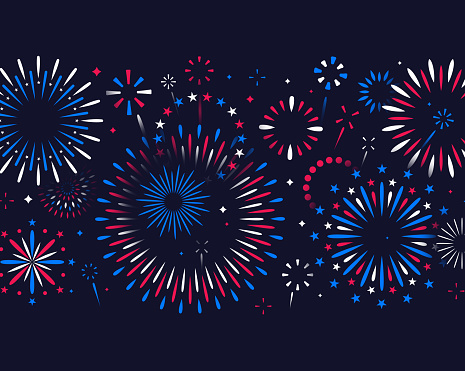 Happy Fourth of July Independence Day Fireworks Message Background