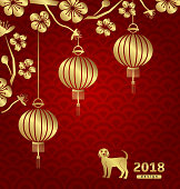 Happy Oriental Card for Chinese New Year 2018
