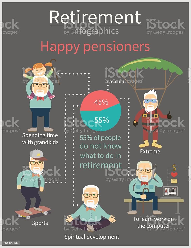Happy pensioners after retirement vector art illustration