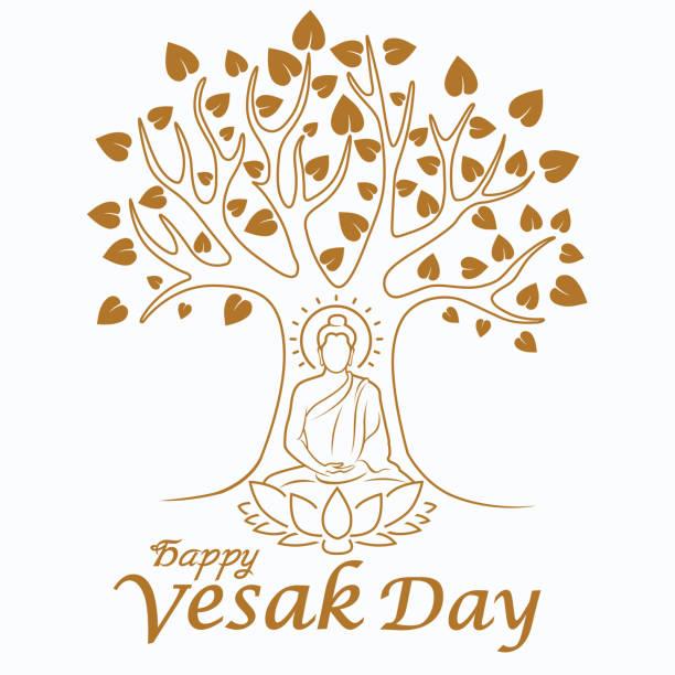 Feliz día de Vesak - ilustración de arte vectorial