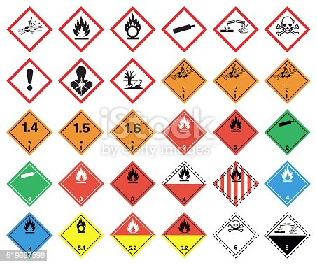 Classification and Labeling of Chemicals.