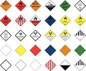 Hazard Warning Diamond Symbols