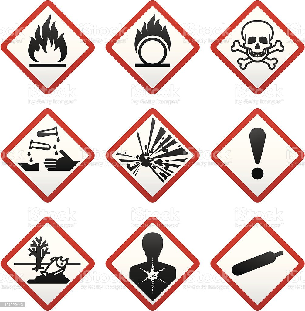 GHS hazard warning symbols. Safety Labels vector art illustration