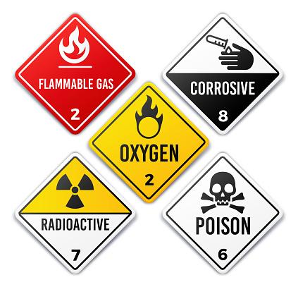 Hazardous Chemicals Warning Signs