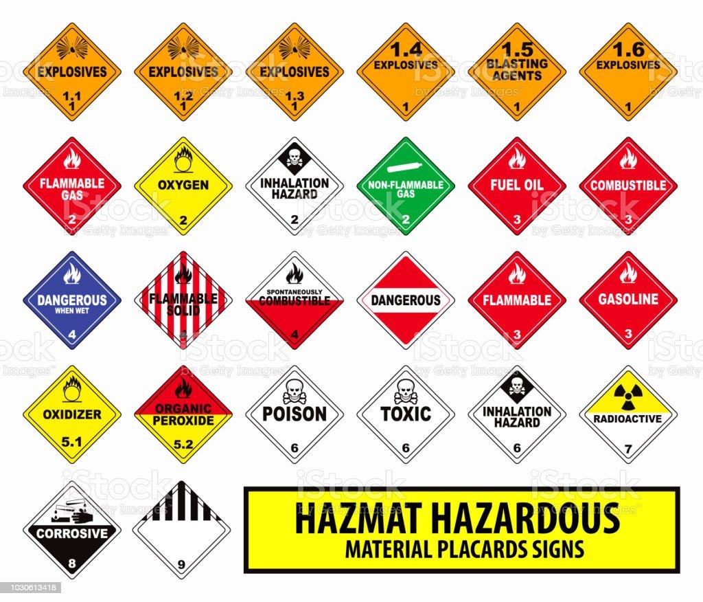 Gefahrgut Gefahrstoff Plakate Zeichen Konzept - Lizenzfrei Brennbar Vektorgrafik