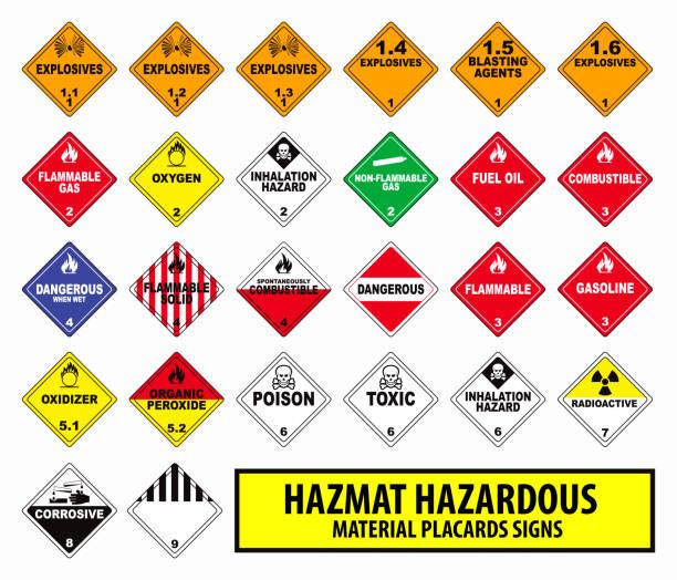 gefahrgut gefahrstoff plakate zeichen konzept - sauerstoff stock-grafiken, -clipart, -cartoons und -symbole