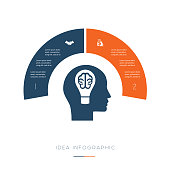 Head, lightbulb, brain. Conceptual idea infographic. Vector template 2 positions for text area, possible to use for workflow, banner, diagram, web design, timeline, area chart,number options