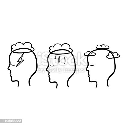 Head profile with storm cloud rain and clear sky. Mindfulness and stress management in psychology with handdrawn doodle style