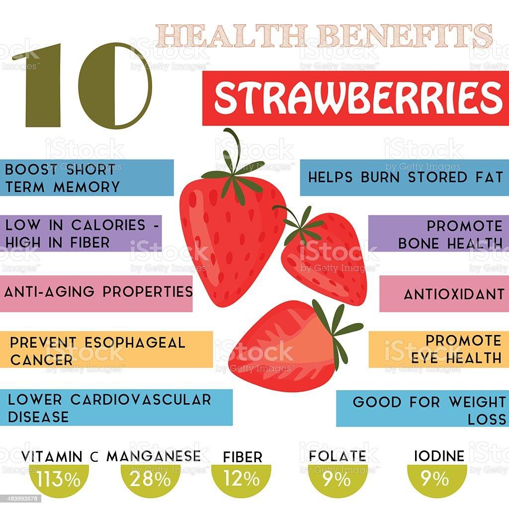 10 bienfaits informations de fraises nutriments infogr – cliparts