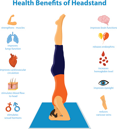 health benefits of a headstand inforgraphics vector