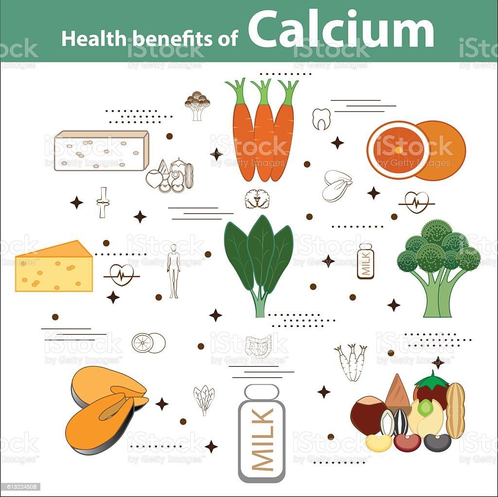 Health benefits of Calcium vector art illustration