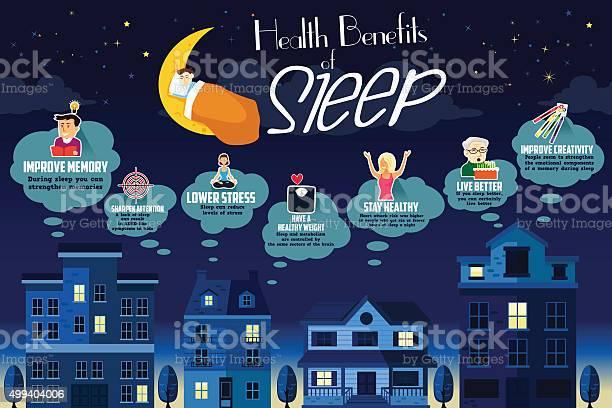 Health benefits of sleep infographic vector id499404006?b=1&k=6&m=499404006&s=612x612&h=90q3kt4q 0lyjyxlgxyp8xdafugbbn2phg faygsusy=