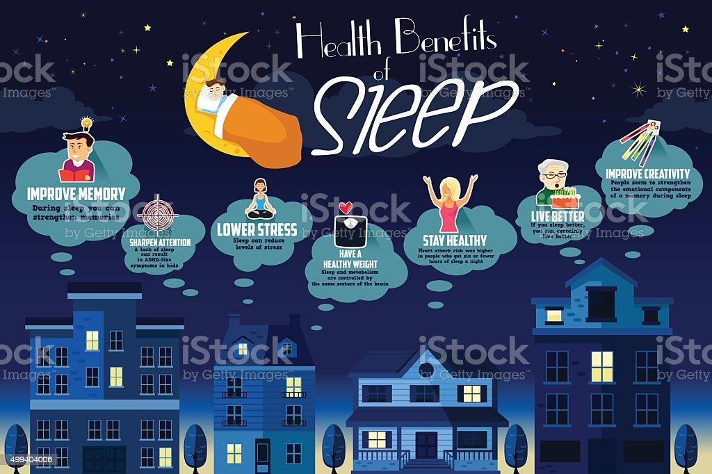 Benefícios de saúde do sono Infográfico - ilustração de arte em vetor