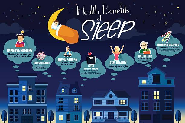 Health Benefits of Sleep Infographic vector art illustration
