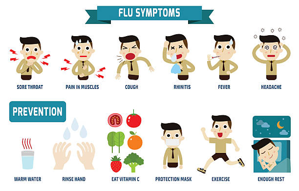 health care flu symptoms and Influenza..health concept..infographic element..vector flat icons cartoon design..illustration..on white background. isolated. sore throat stock illustrations