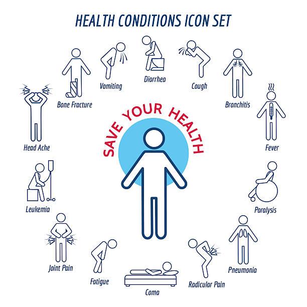 health conditions icons - 狀況 幅插畫檔、美工圖案、卡通及圖標