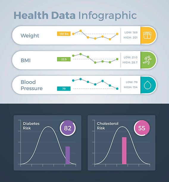Gesundheit Daten, Infografik – Vektorgrafik
