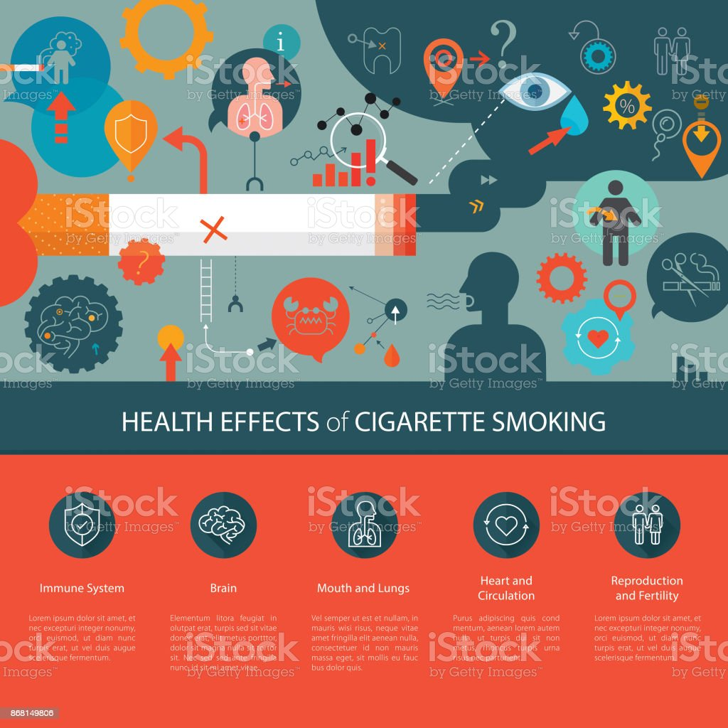 Health Effects Of Cigarette Smoking Template Light Background vector art illustration