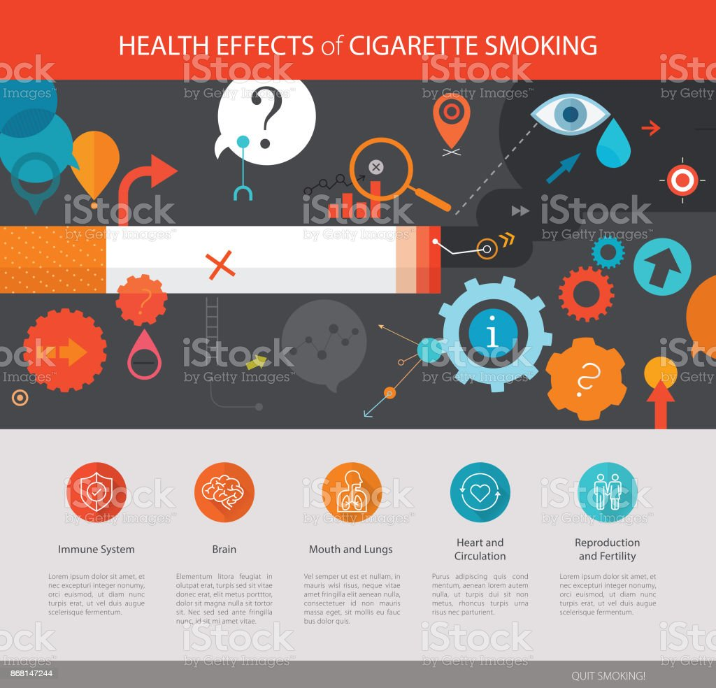 Health Effects Of Cigarette Smoking Template vector art illustration
