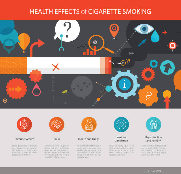 effects of smoking on reproduction