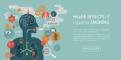 Health Effects Of Cigarette Smoking Web Banner With Copy Space Text