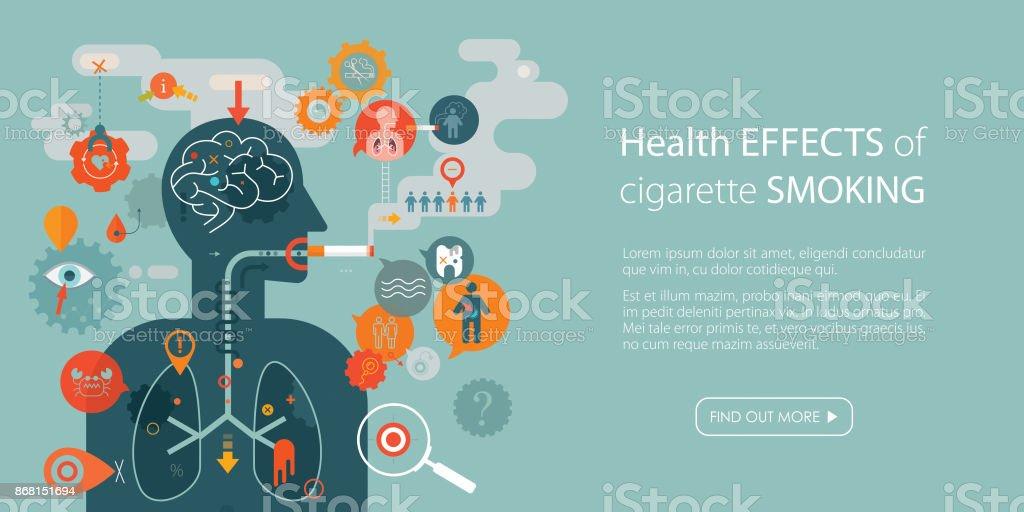 Gesundheitliche Auswirkungen von Zigarette rauchen Web-Banner mit Raum-Text kopieren – Vektorgrafik