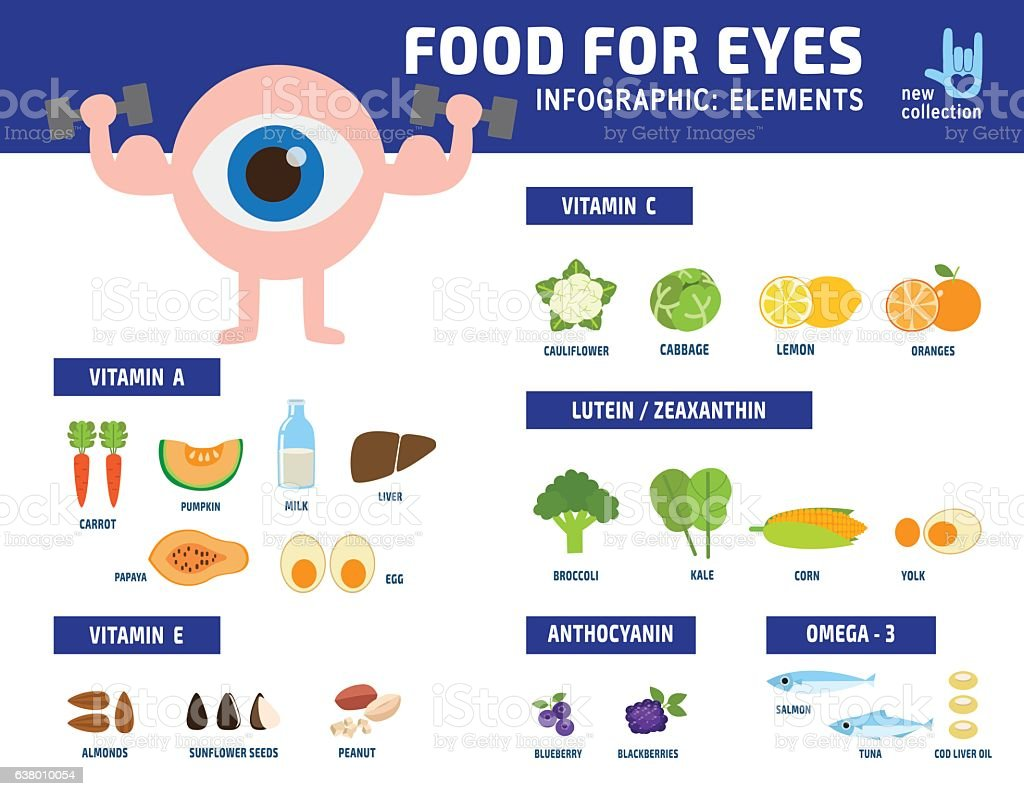 health infographic flyer brochure vector art illustration