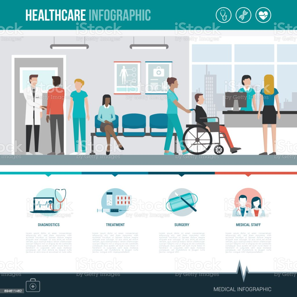 Healthcare and hospitals infographic vector art illustration