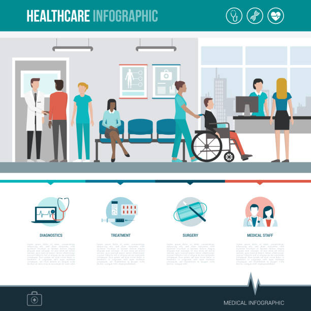 illustrazioni stock, clip art, cartoni animati e icone di tendenza di healthcare and hospitals infographic - paziente