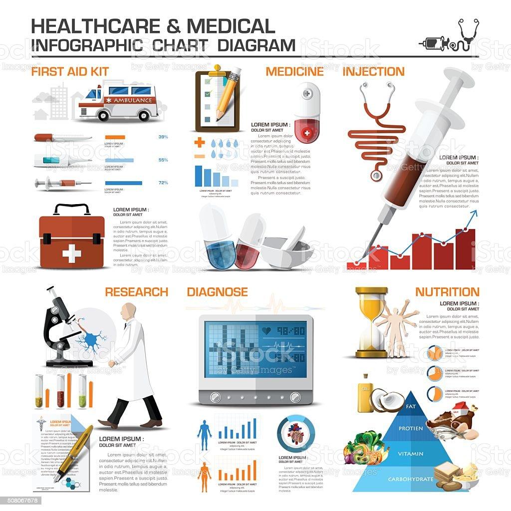 ヘルスケアと医療のインフォグラフィックチャート図 ベクターアートイラスト